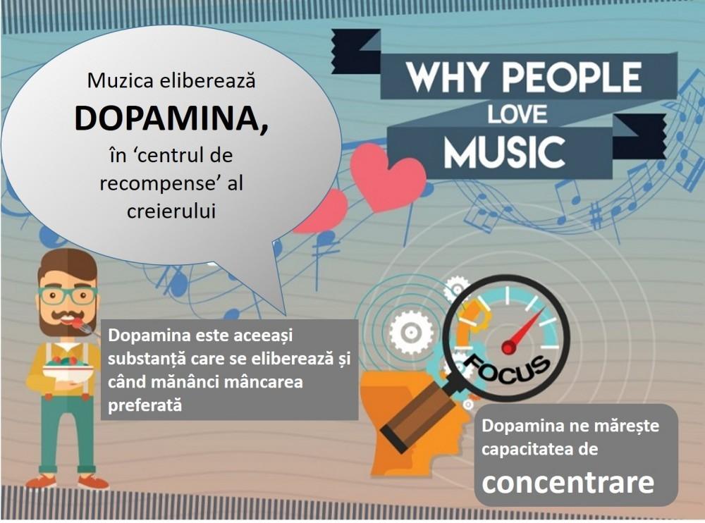 muzica la serviciu_blog in tandem (6)