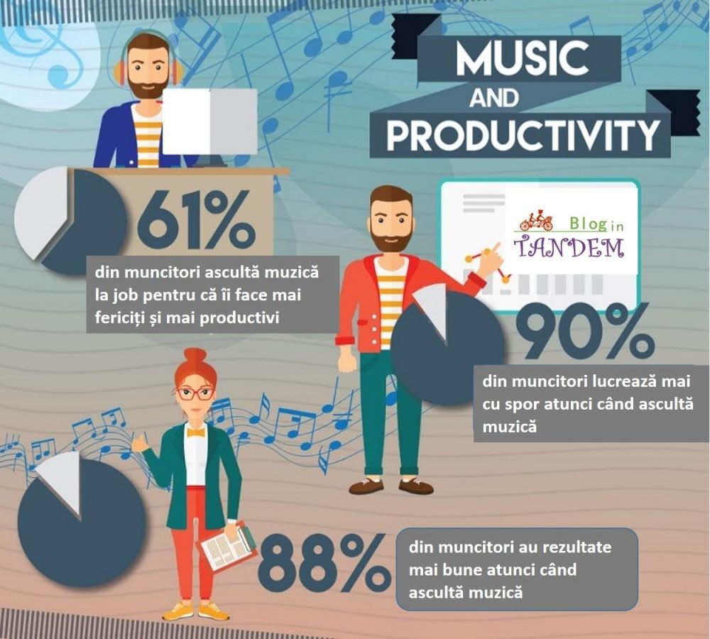 muzica la serviciu_blog in tandem (5)